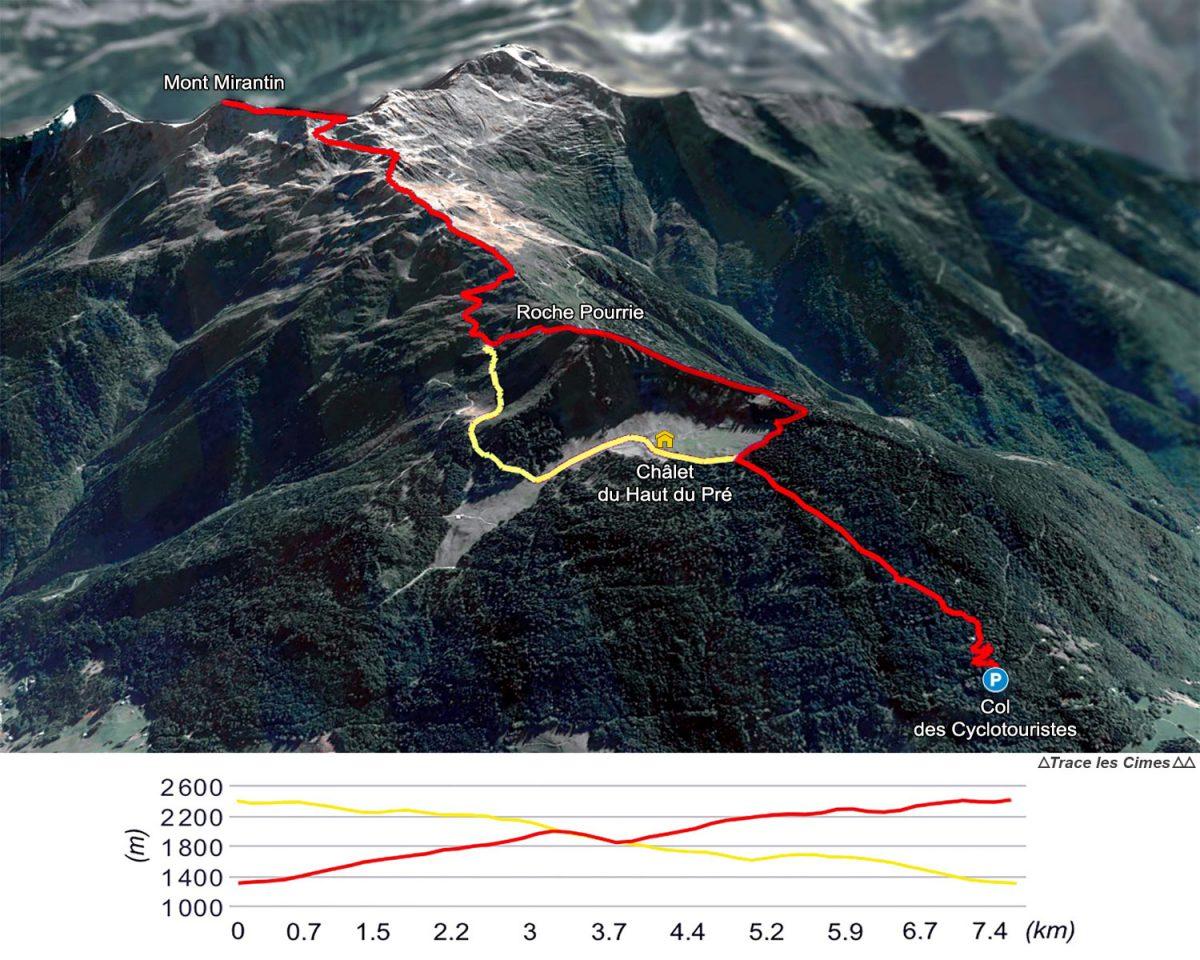 Topo da trilha de caminhada para Roche Pourrie e Mont Mirantin - Maciço de Beaufortain, Savoy