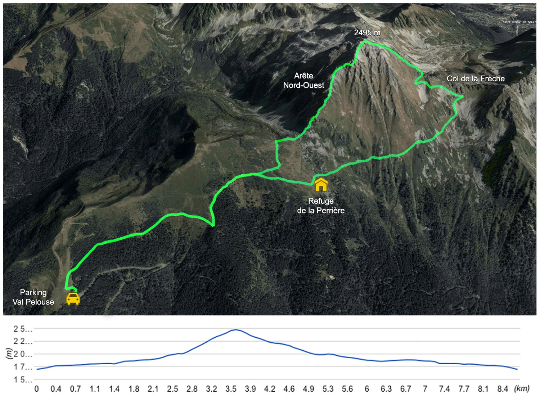 Trilha de caminhada do topo no anel Grands Moulins com o cume noroeste