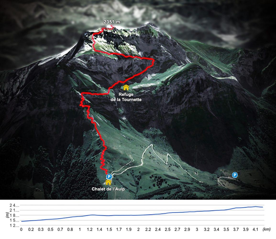 Trilha de caminhada para La Tournette do Chalet de l'Aulp acima de Annecy, Haute-Savoie